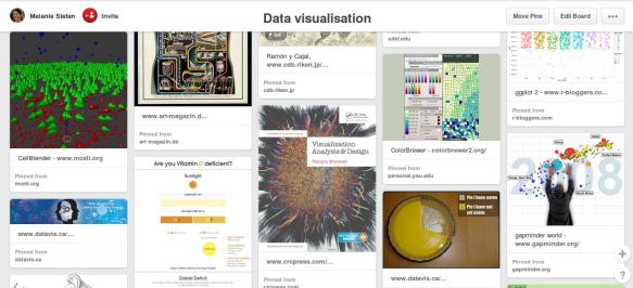 My Pinterest data visualisation board