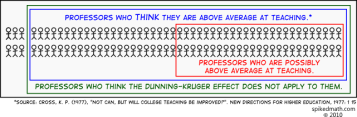 314-the-dunning-kruger-effect-1