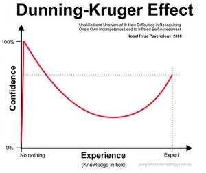 Fake_Dunning_Kruger