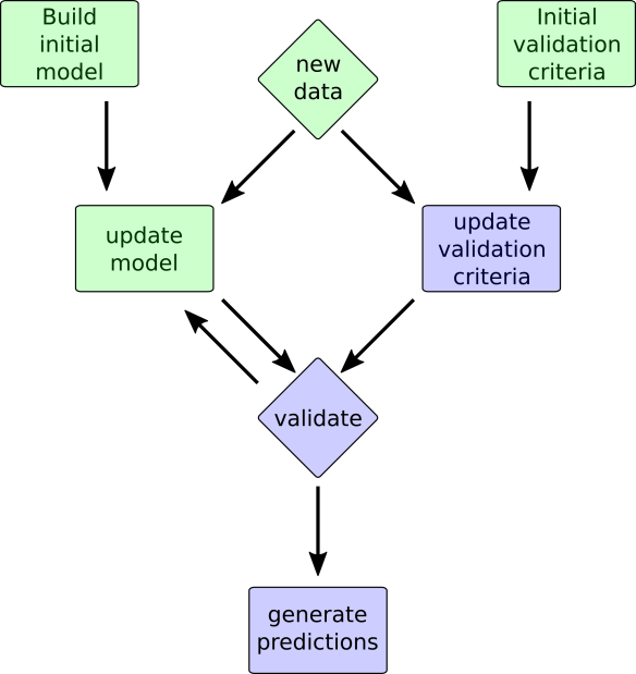 framework_outline